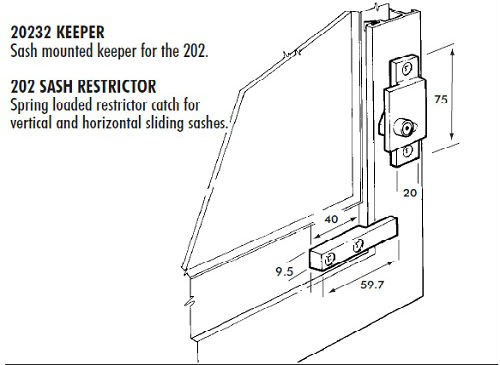 Restrictors And Keepers